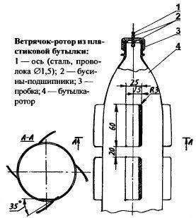 відлякувач кротів, фото з сайту svoimirukami-ds.ru