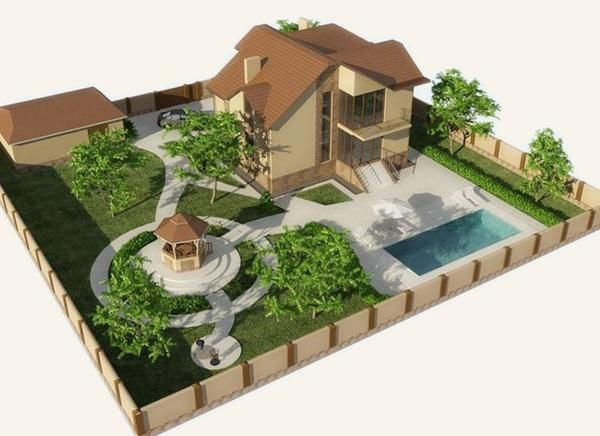Ази проектування дачної ділянки