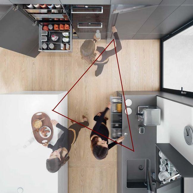Фото розташування необхідних складових на кухні у вигляді робочого трееугольніка