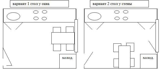 Планування кухні 12 метрів