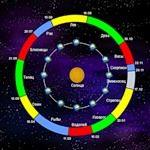 Місячний календар квітникаря. Березень 2012.