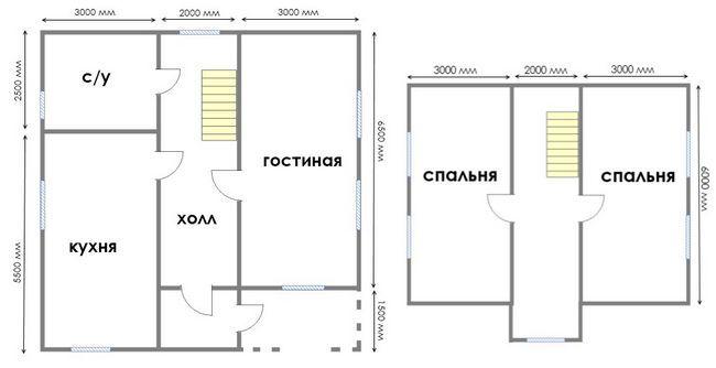 План будинку 8х8 з мансардою