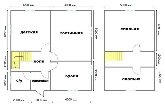 План двоповерхового будинку 8 на 8