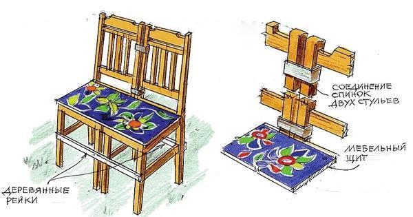 ля виготовлення диванчика будуть потрібні старі, але дуже міцні дерев`яні стільці.