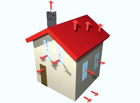 Теплоізоляція будинку на етапі будівництва